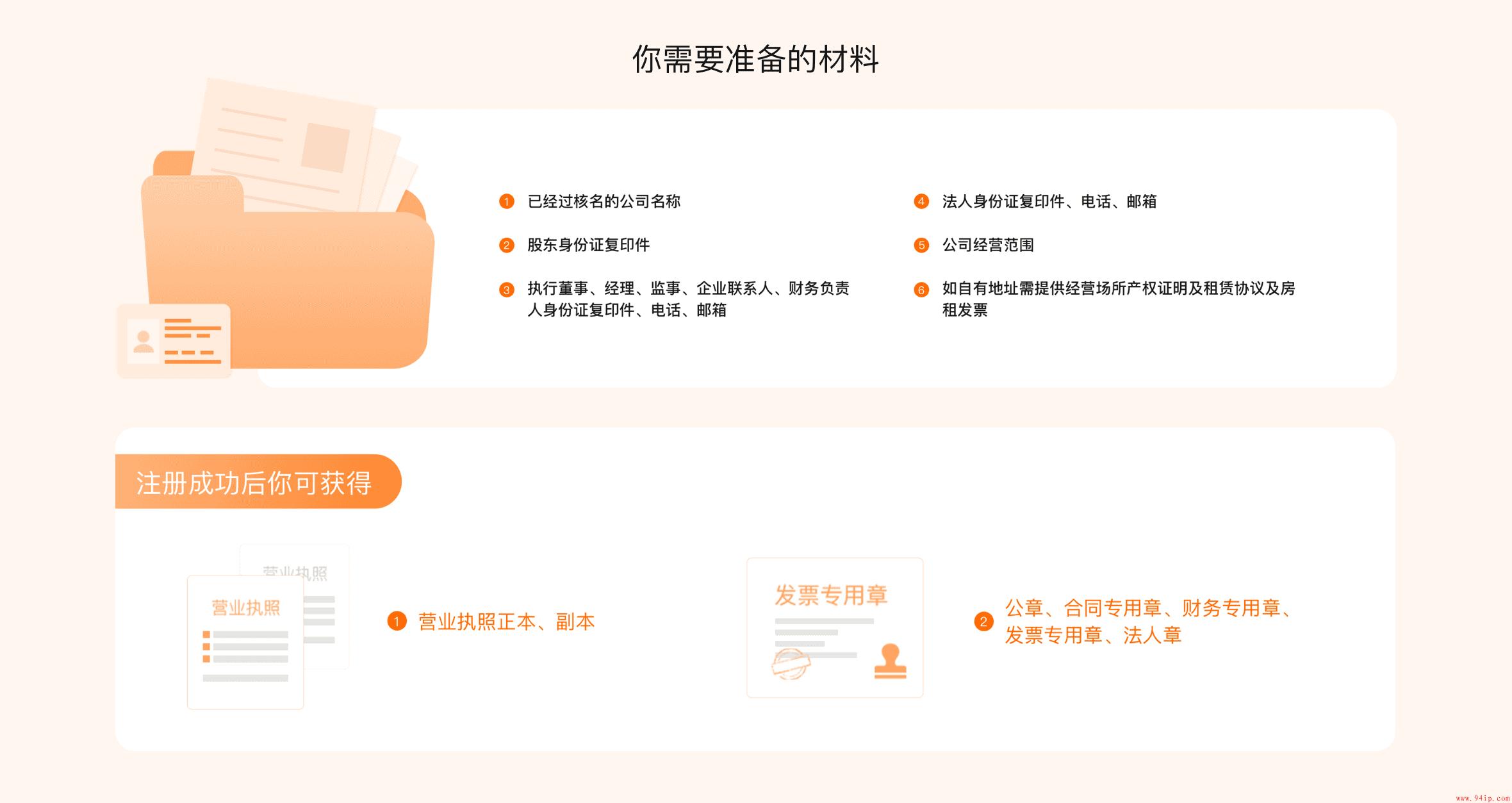 阿里云公司注册-提供工商企业注册,公司名称免费查询服务