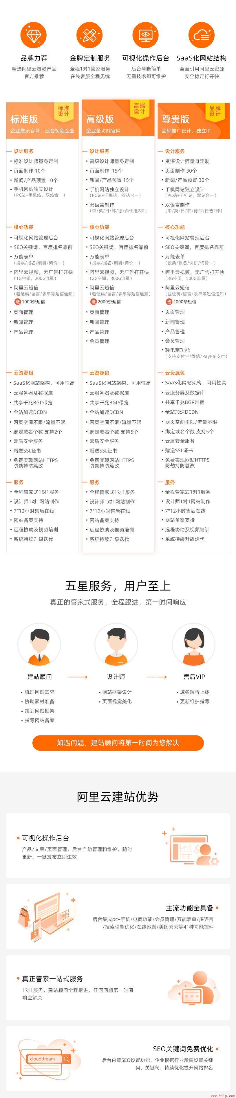 阿里云 云·企业官网标准版入口地址
