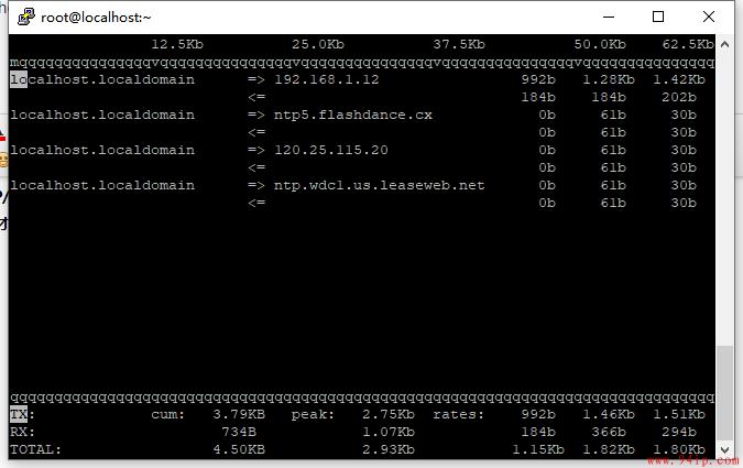 Linux centos系统安装iftop的方法与详解